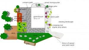 Greenhouse plan, now about 75% complete